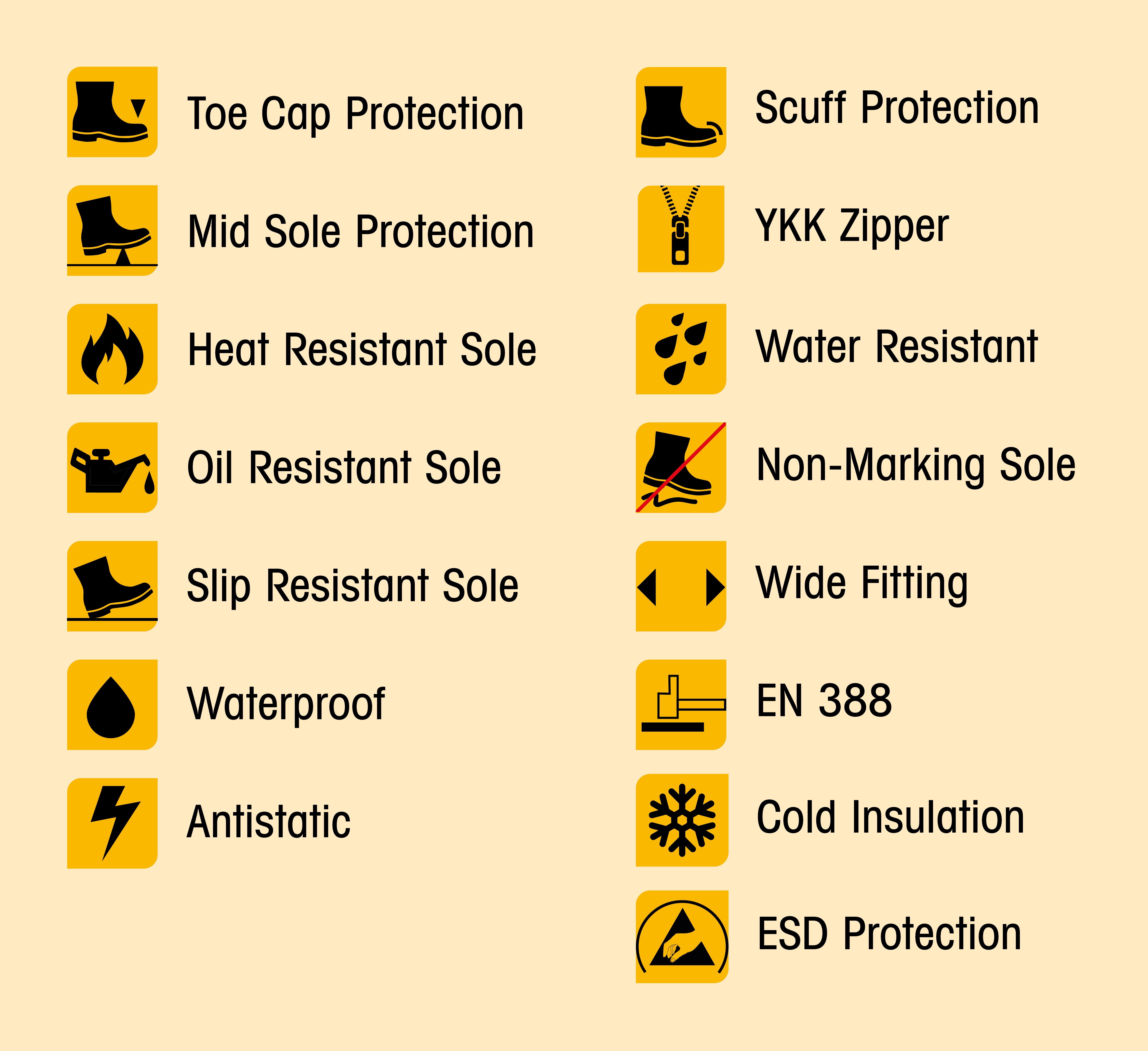 Safety Key Feature Symbols And Technology Buckler Boots
